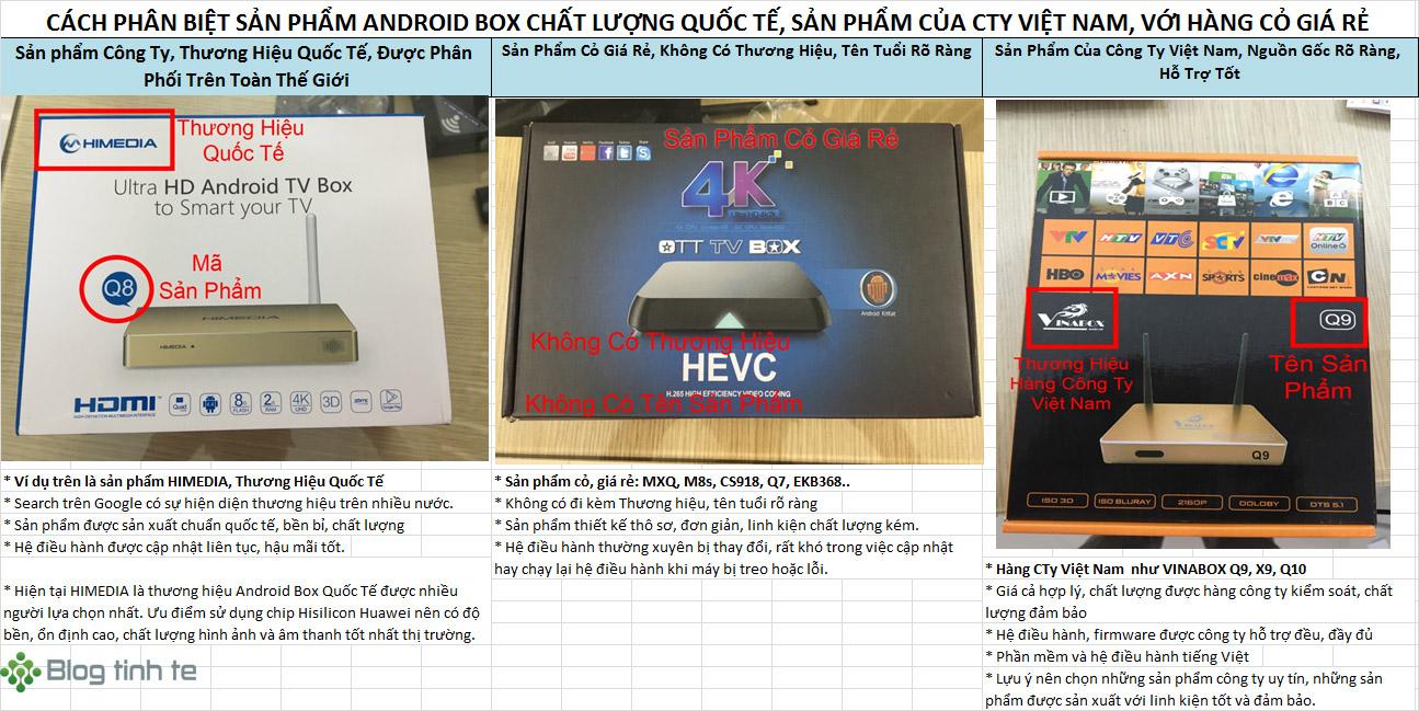 NHỮNG ĐIỀU CẦN BIẾT KHI MUA ANDROID TV BOX 2016